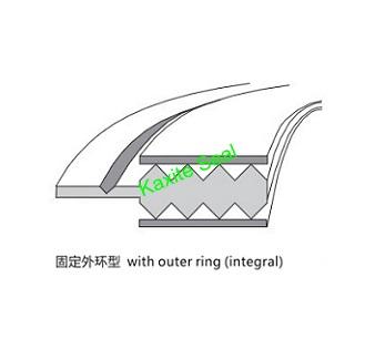 Kammprofile blīve ar integrētu ārējo gredzenu